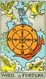 2016 metų sausio mėnesio Taroskopas