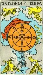 Taro korta - apverstas Likimo Ratas